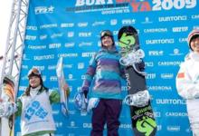 White & Clark take halfpipe to close the NZ Open