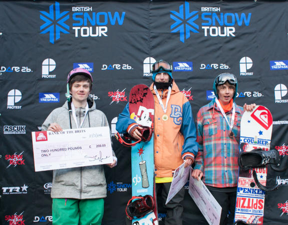 Brits Big Air Mens Podium