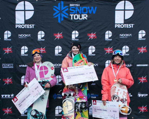 Women's Slopestyle Podium 2012