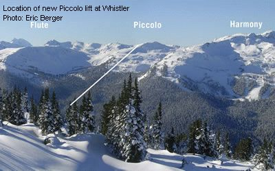 Location of new Piccolo lift at Whistler